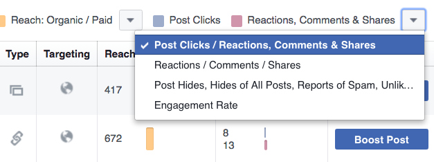 facebook-insights-clicks-reactions-comments-shares